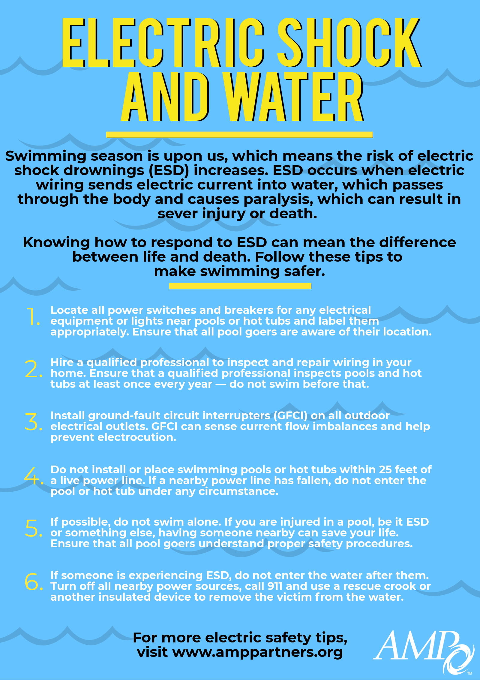 Amp Currents Wiring Hot Tub Shut Off Fact Sheets